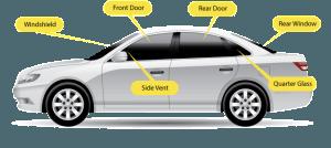 diagram of car windows