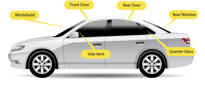Diagram Of Car Windows